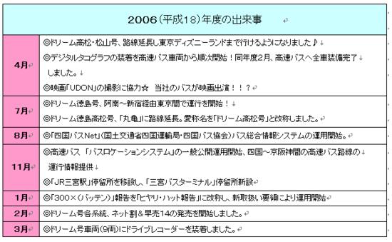 2006年.png